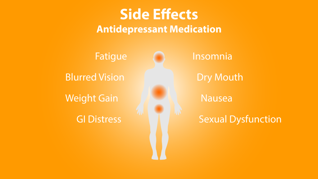 antidepressant side effects: fatigue, insomnia, blurred vision, dry mouth, weight gain, nausea, gi distress, sexual dysfunction